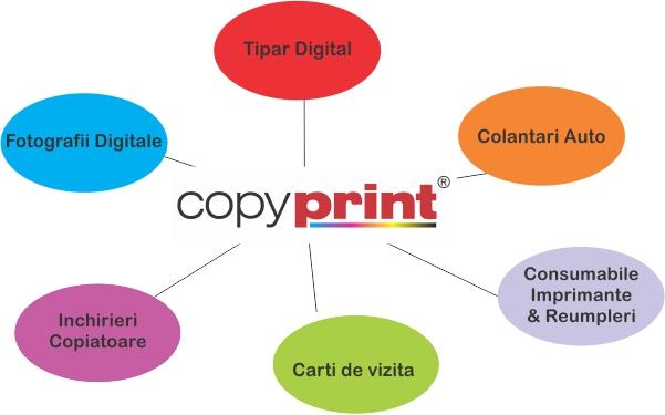 serviciile copyprint